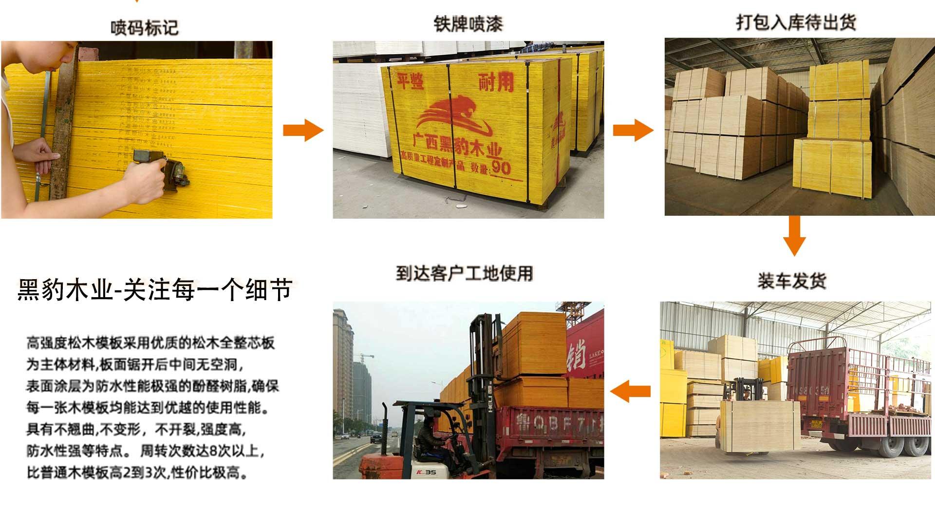 建筑模板生产-建筑木模板生产线流程图